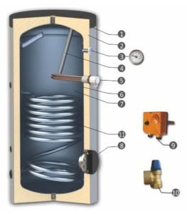 water-heater-SN_open